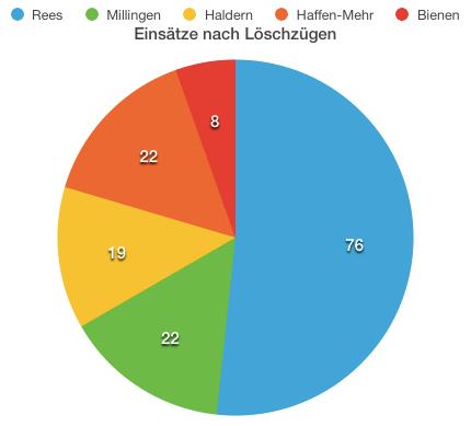Statistik2013-1